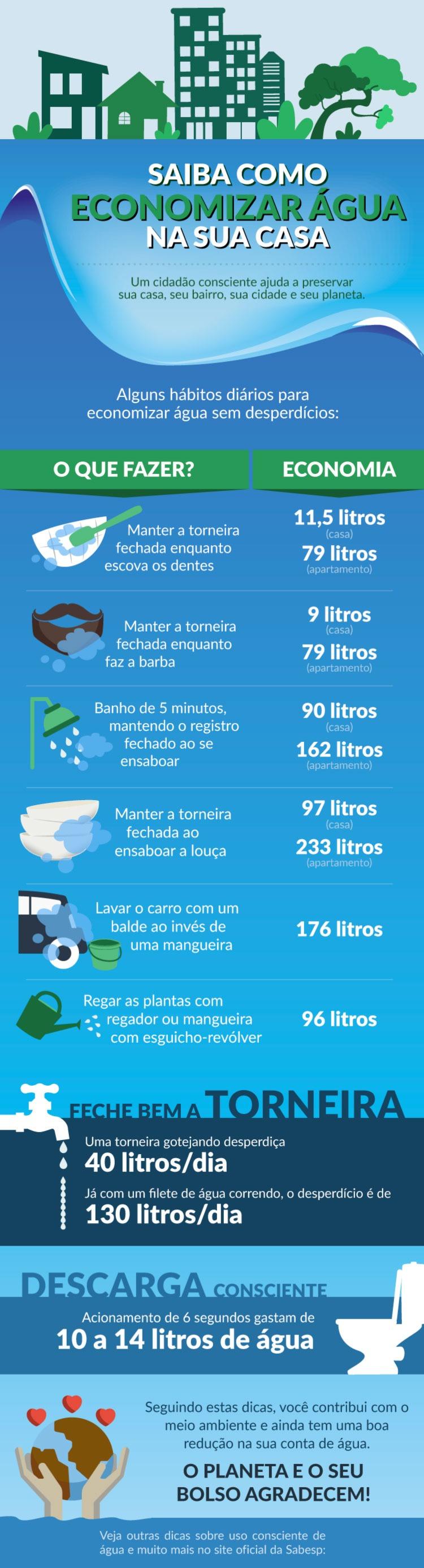 info-como-economizar-agua-em-casa-crop-u344